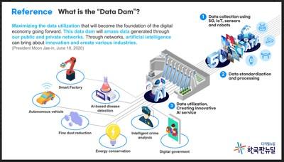 데이터 브리징이란 무엇입니까?