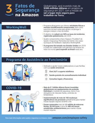 conheça mais detalhes sobre o Working well, programa de bem estar da Amazon