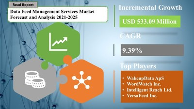 Data Feed Management Services Market Procurement Research Report
