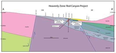 Figure 2: A-A' - SW-NE longitudinal section through the Heavenly target zone. Red dashed lines represent Au zones of 0.1g/t defined from historical rotary drilling. (CNW Group/Millennial Precious Metals Corp.)