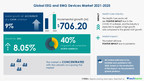 Over $700 Million growth expected in EEG and EMG Devices Market during 2021-2025 | Technavio