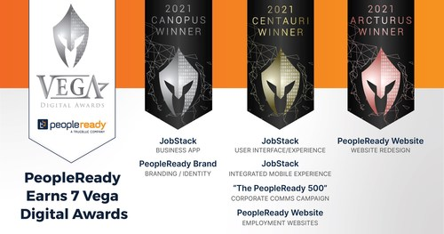 For its industry-leading creativity and innovation, staffing leader PeopleReady was singled out with seven 2021 Vega Digital Awards presented by the International Awards Associate (IAA).
