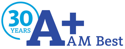 AM Best, the insurance industry's leading rating authority, assigned Sentry an A+ (Superior) rating for a 30th consecutive year. The rating confirms the Stevens Point, Wisconsin-based mutual insurance group's financial strength and superior ability to pay its customers' claims now and in the future.