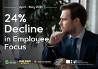 According to Mental Health Index: 24% Decline in Employee Focus...