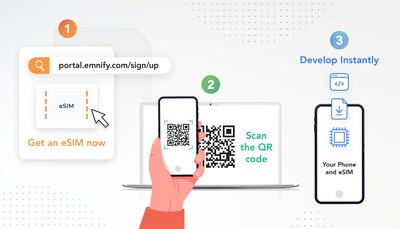Develop instantly with EMnify eSIM for evaluation