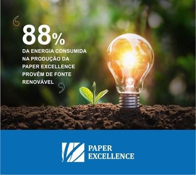 Paper Excellence (FreePik)