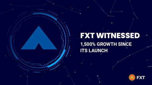 FXT Witnessed 1,500% Growth since its Launch