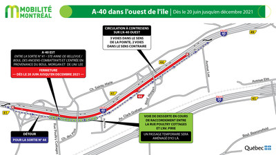 Contresens A40 (Félix-Leclerc), à compter du 20 juin (Groupe CNW/Ministère des Transports)