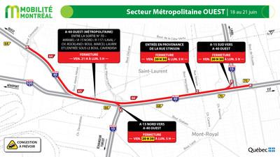 A40 ouest (Métropolitaine) entre les échangeurs des Laurentides et Décarie, fin de semaine du 18 juin (Groupe CNW/Ministère des Transports)