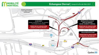 Échangeur Dorval, prolongation des fermetures jusqu'à la fin de l'été 2021 (Groupe CNW/Ministère des Transports)