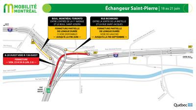 Échangeur Saint-Pierre, fin de semaine du 18 juin (Groupe CNW/Ministère des Transports)