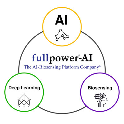 Fullpower-AI