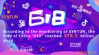 """Syntun analysiert Umsatz beim China """"618 Shopping Festival"""" der..."""