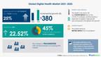 $ 380 Billion growth expected in Global Digital Health Market...