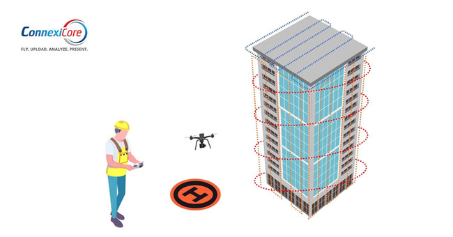 Diagram illustrating the 3 types of drone flight paths used when performing a building façade inspection