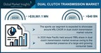 Dual Clutch Transmission Market to Hit US $40 Bn by 2027; Global...