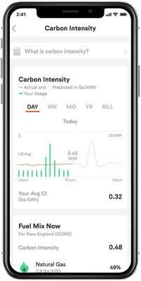 The Sense app now shows the carbon intensity of your home's energy