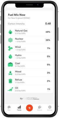 The Sense app shows the fuel mix from the user's regional utility grid.