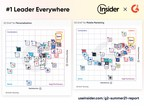 Insider, #1 Leader on G2 Summer'21 Report for Personalization and ...