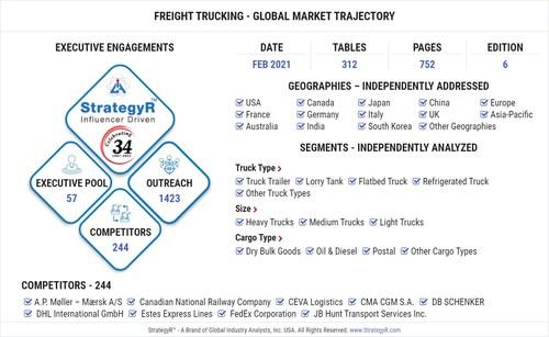 Global Freight Trucking Market