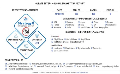 Global Oleate Esters Market
