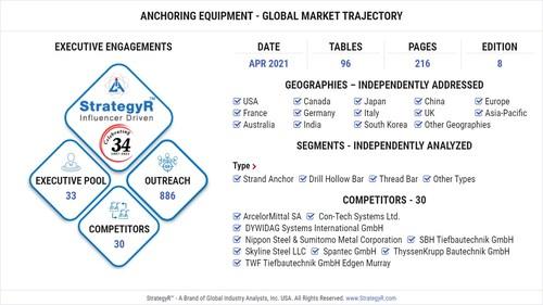 Global Anchoring Equipment Market