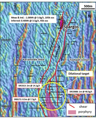Figure 5: Aeromag image covering eastern margin of the Spargos Project. Image shows interpreted position of prospective shears and structural target 1.5km south of the Spargos Reward deposit. (CNW Group/Karora Resources Inc.)