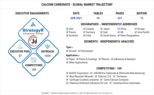 Global Calcium Carbonate Market