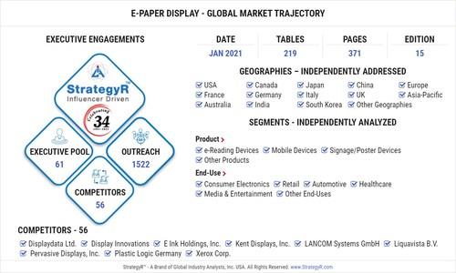 Global E-Paper Display Market
