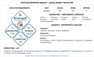Global BYOD and Enterprise Mobility Market