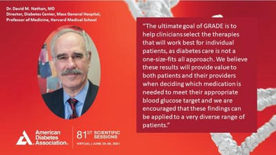 Dr. David Nathan presented findings of the GRADE study at the virtual 81st Scientific Sessions of the American Diabetes Association.