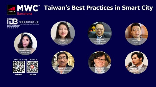 At 2021 MWC Barcelona, 6 providers of Smart City Taiwan share their innovative solutions and technologies that address the most challenging issues cities currently face.