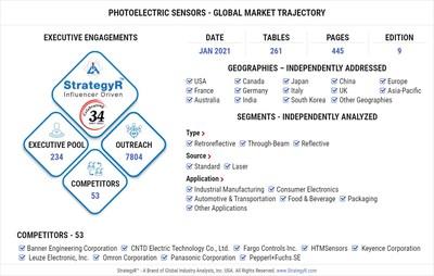 Global Photoelectric Sensors Market