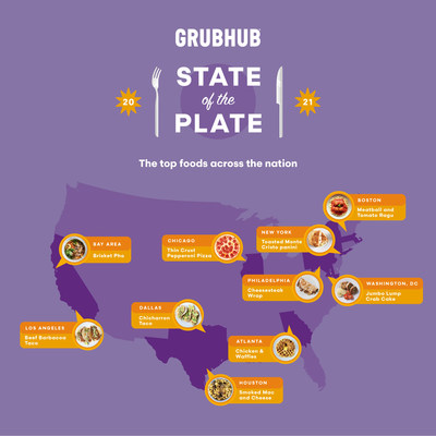 """Top Foods across the U.S. - Grubhub """"State of the Plate"""""""