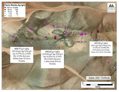Figure 1. Location of reported holes with highlighted values along the strike of La Verde vein (CNW Group/Sable Resources Ltd.)