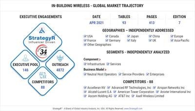 Global In-Building Wireless Market