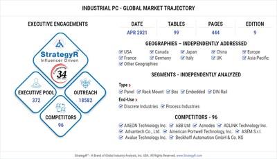 Global Industrial PC Market