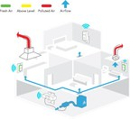 Broan-NuTone® Develops the First Cloud-Connected, Whole-Home...