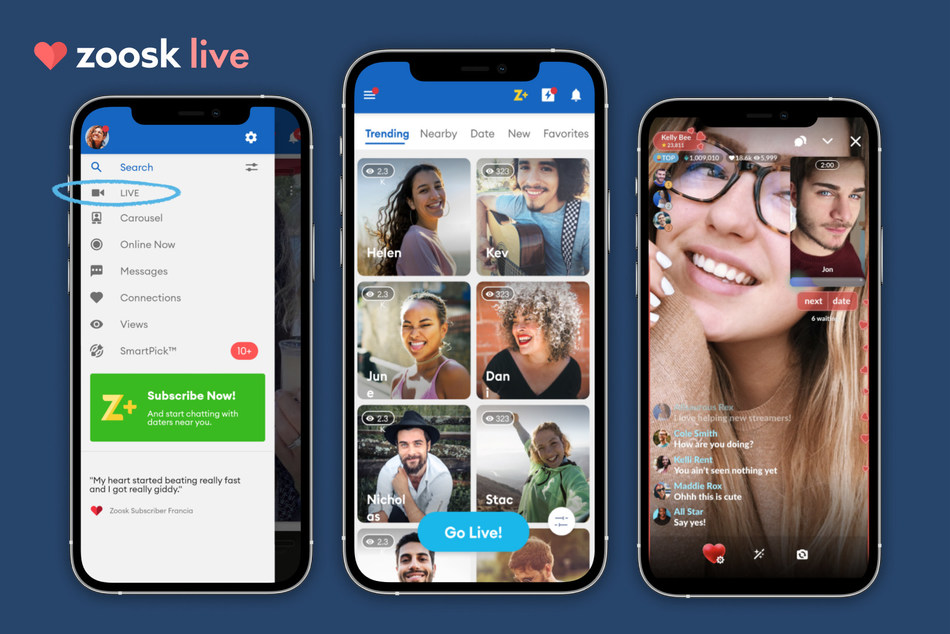 Zoosk mobile dating site