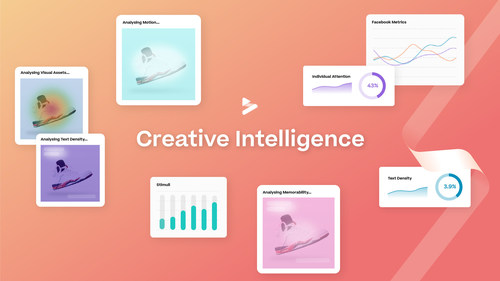 Spirable Launch Creative Intelligence Suite