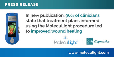 In new publication, 96% of clinicians state that treatment plans informed using the MolecuLight procedure led to improved wound healing (CNW Group/MolecuLight)