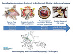 Achieving Better Outcomes in Endoscopic Pituitary Adenoma...