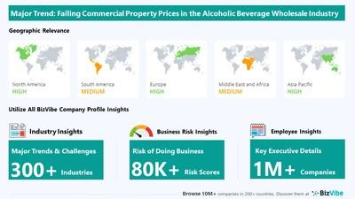 Snapshot of key trend impacting BizVibe's alcoholic beverage wholesale industry group.