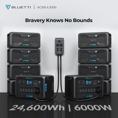 BLUETTI Announces AC300 & AC200 MAX, Up To 24.6kWh, 6000W Power Stations.