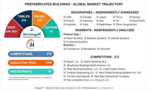 Global Prefabricated Buildings Market