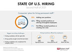 More Than Half Of U.S. Companies Plan To Add New Positions In...