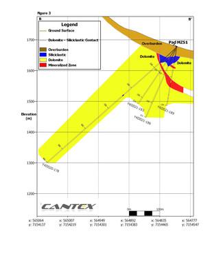 Figure 3. Pad MZ51 Cross Section (CNW Group/Cantex Mine Development Corp.)