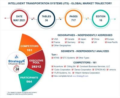 Global Intelligent Transportation Systems (ITS) Market