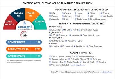 Global Emergency Lighting Market