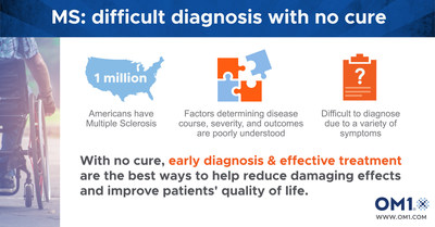 MS Difficult to Diagnose with No Cure